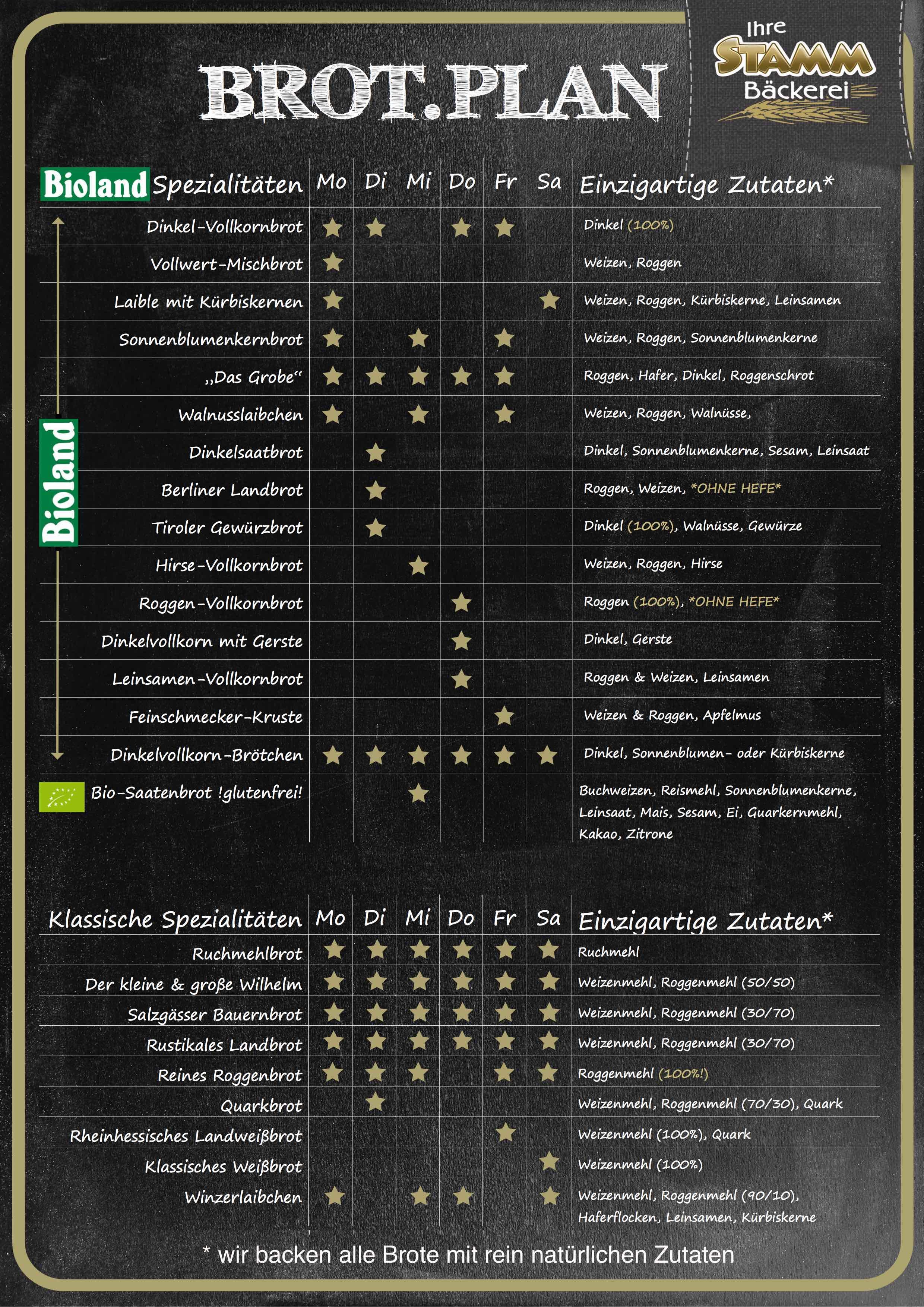 Brotplan 2015 - JPG